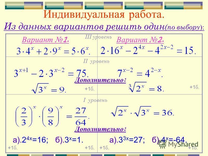 Индивидуальная работа. Из данных вариантов решить один (по выбору ): Вариант 1. Вариант 2. Дополнительно : III уровень +1 б. а).2 4 х =16; б).3 х =1.а).3 3 х =27; б).4 х =-64. +1 б. II уровень I уровень