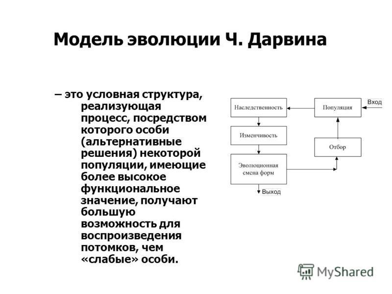 Модель эволюции Ч. Дарвина – это условная структура, реализующая процесс, посредством которого особи (альтернативные решения) некоторой популяции, имеющие более высокое функциональное значение, получают большую возможность для воспроизведения потомко