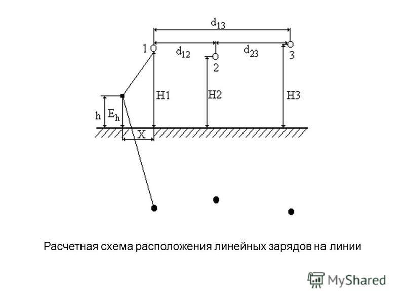 Расчетная схема расположения линейных зарядов на линии