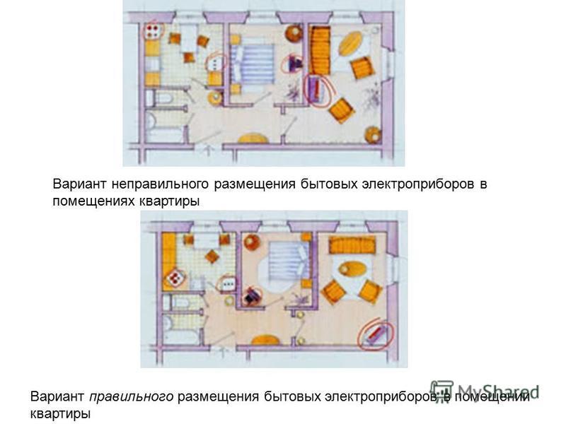 Вариант неправильного размещения бытовых электроприборов в помещениях квартиры Вариант правильного размещения бытовых электроприборов в помещении квартиры