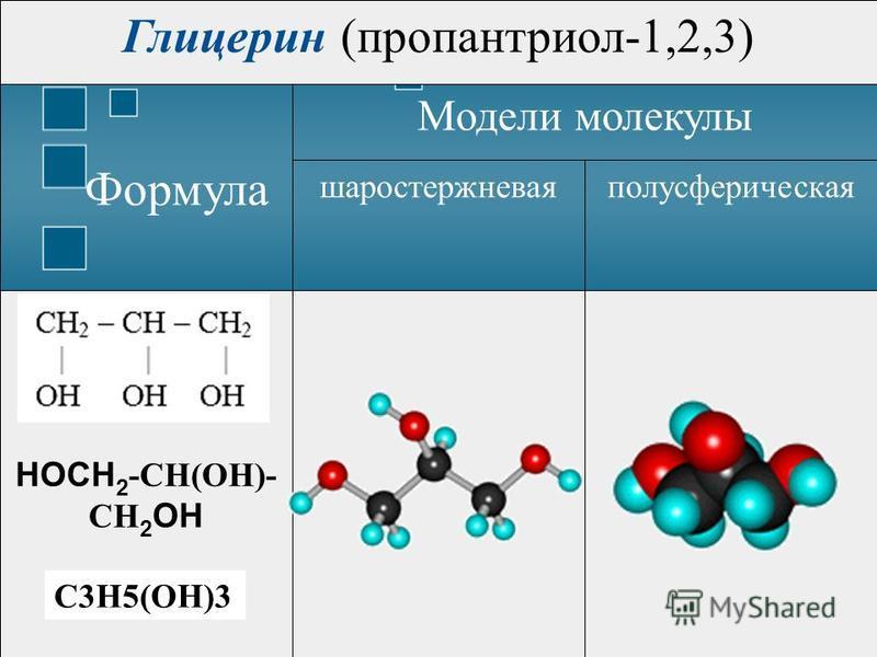 HOCH 2 -СH(OH)- CH 2 OH полусферическаяшаростержневая Модели молекулы Формула Глицерин (пропантриол-1,2,3) C3H5(OH)3