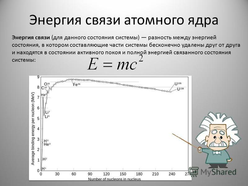 Энергия связи атомного ядра Энергия связи (для данного состояния системы) разность между энергией состояния, в котором составляющие части системы бесконечно удалены друг от друга и находятся в состоянии активного покоя и полной энергией связанного со
