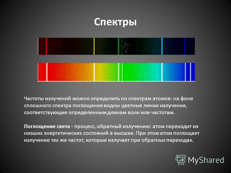 Частоты излучений можно определить по спектрам атомов: на фоне сплошного спектра поглощения видны цветные линии излучения, соответствующие определенным длинам волн или частотам. Поглощение света - процесс, обратный излучению: атом переходит из низших