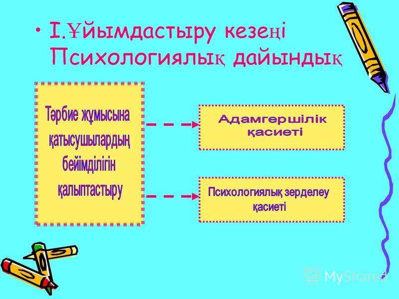І. Ұ йымдастыру кезе ң і Психологиялы қ дайынды қ