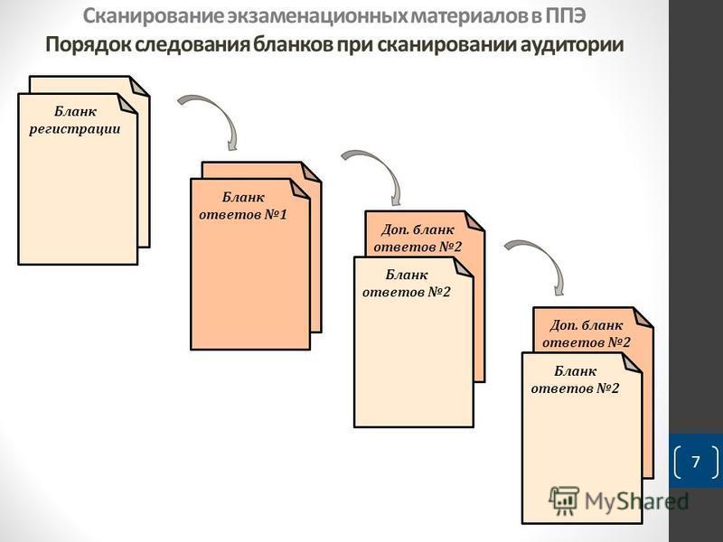 Доп. бланк ответов 2 Сканирование экзаменационных материалов в ППЭ Порядок следования бланков при сканировании аудитории 7 Бланк регистрации Бланк ответов 1 Бланк ответов 2 Доп. бланк ответов 2 Бланк ответов 2