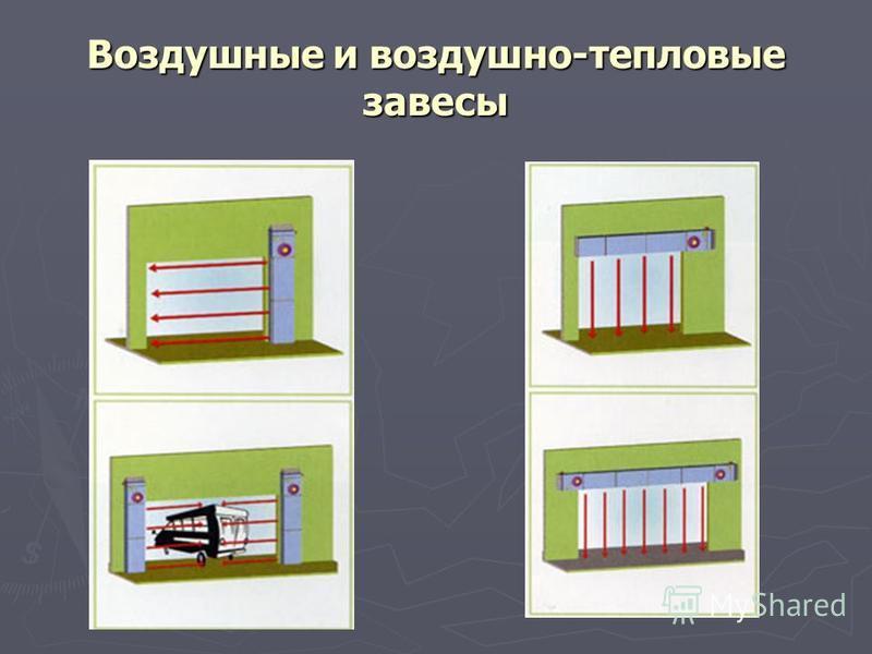 Воздушные и воздушно-тепловые завесы