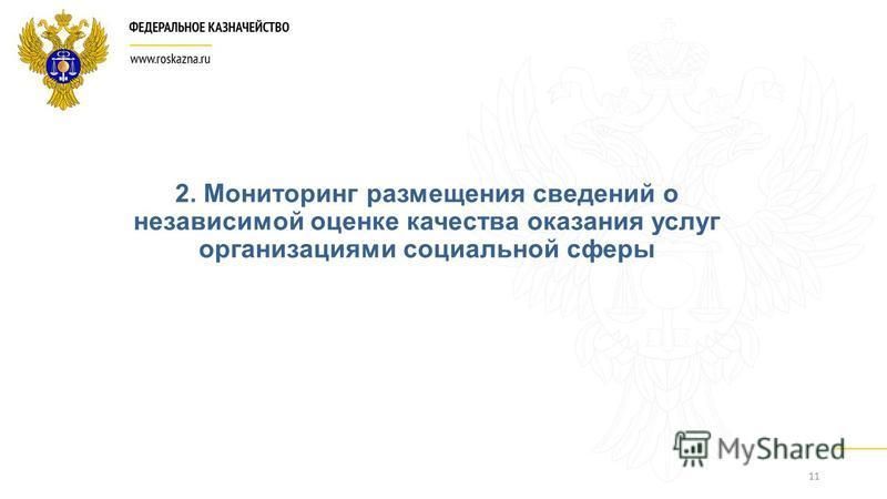11 2. Мониторинг размещения сведений о независимой оценке качества оказания услуг организациями социальной сферы