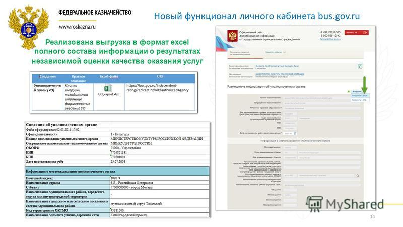 14 Новый функционал личного кабинета bus.gov.ru Реализована выгрузка в формат excel полного состава информации о результатах независимой оценки качества оказания услуг