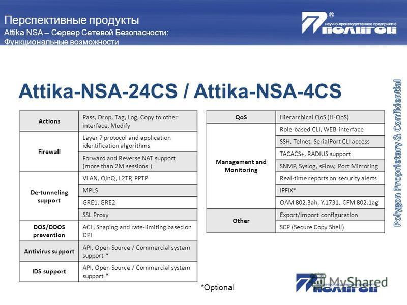 Перспективные продукты Attika NSA – Сервер Сетевой Безопасности: Функциональные возможности Attika-NSA-24CS / Attika-NSA-4CS Actions Pass, Drop, Tag, Log, Copy to other interface, Modify Firewall Layer 7 protocol and application identification algori