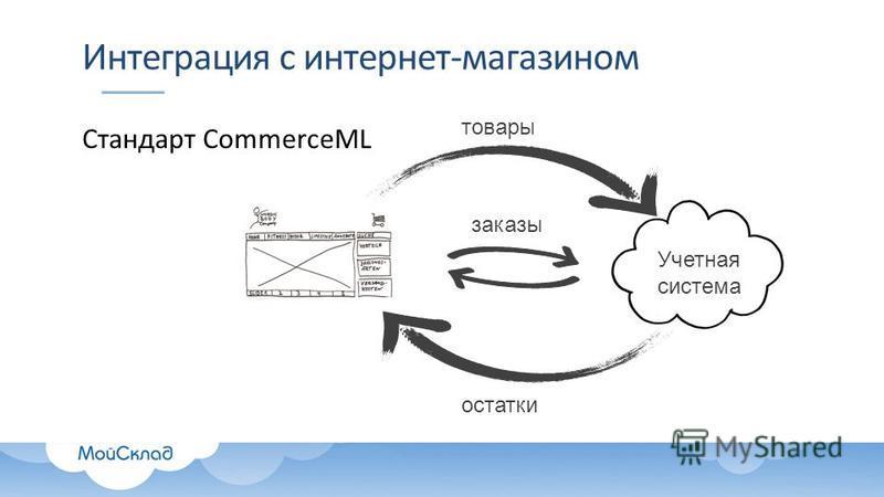 Учетная система Интеграция с интернет-магазином заказы товары остатки Стандарт CommerceML
