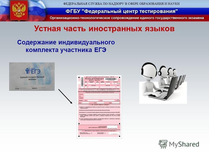 Содержание индивидуального комплекта участника ЕГЭ Устная часть иностранных языков