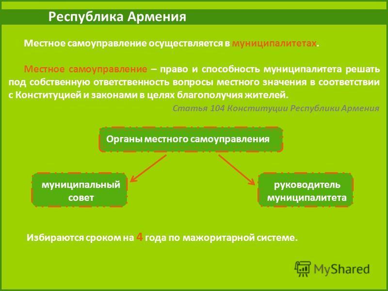 Республика Армения Местное самоуправление осуществляется в муниципалитетах. Местное самоуправление – право и способность муниципалитета решать под собственную ответственность вопросы местного значения в соответствии с Конституцией и законами в целях