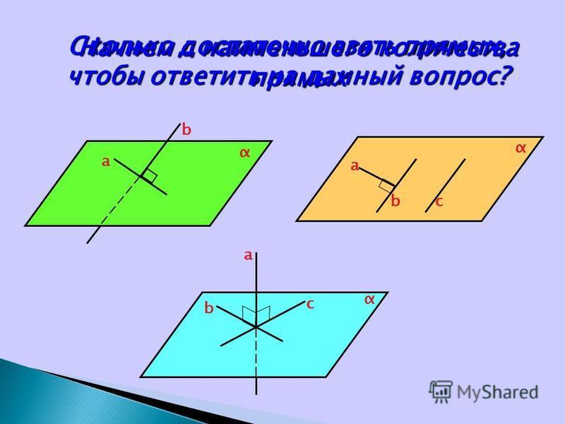 α a b c a α b a b c α Сколько достаточно взять прямых, чтобы ответить на данный вопрос? Начнем с наименьшего количества прямых
