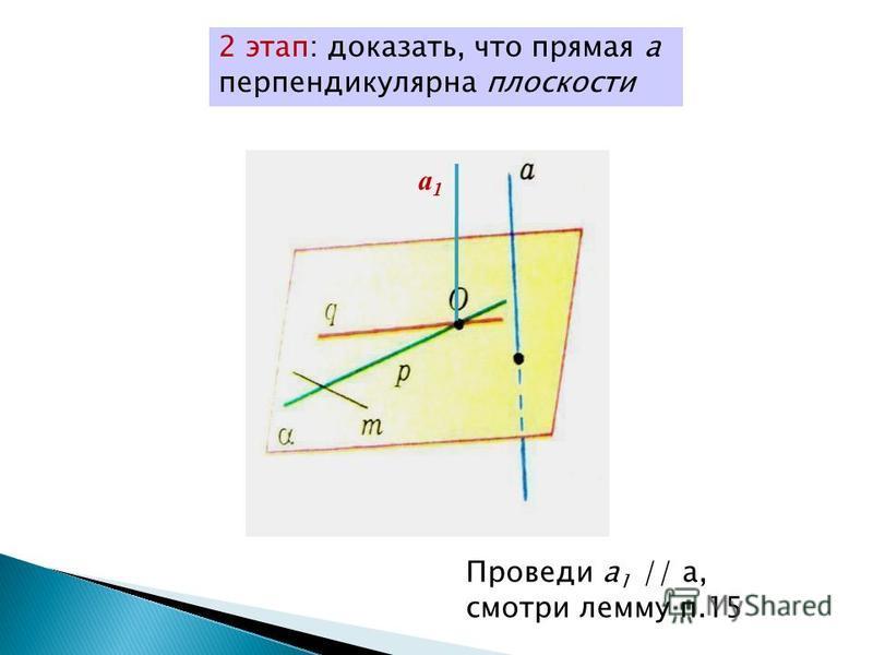 2 этап: доказать, что прямая а перпендикулярна плоскости а 1 а 1 Проведи а 1 // а, смотри лемму п.15