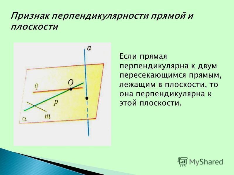 Признак перпендикулярности прямой и плоскости Если прямая перпендикулярна к двум пересекающимся прямым, лежащим в плоскости, то она перпендикулярна к этой плоскости.