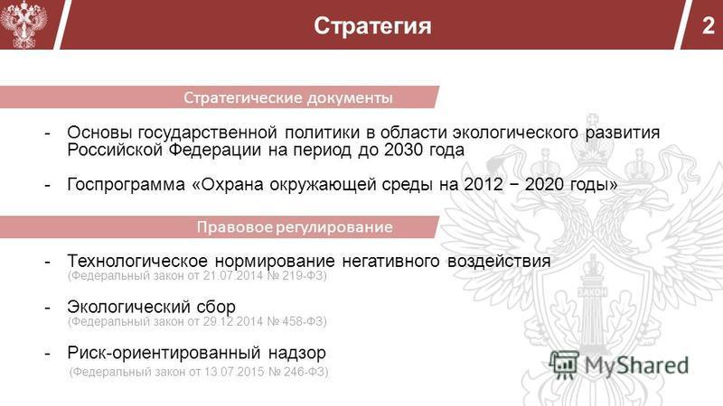 Стратегия 2 Стратегические документы Правовое регулирование -Основы государственной политики в области экологического развития Российской Федерации на период до 2030 года -Госпрограмма «Охрана окружающей среды на 2012 2020 годы» -Технологическое норм