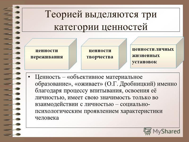 Теорией выделяются три категории ценностей Ценность – «объективное материальное образование», «оживает» (О.Г. Дробницкий) именно благодаря процессу впитывания, освоения её личностью, имеет свою значимость только во взаимодействии с личностью – социал