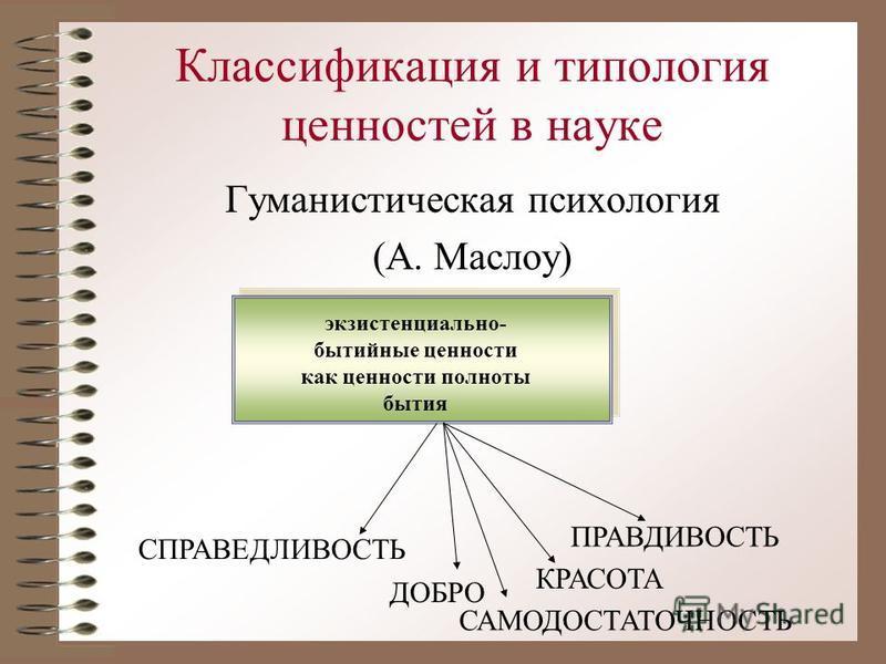Классификация и типология ценностей в науке Гуманистическая психология (А. Маслоу) экзистенциально- бытийные ценности как ценности полноты бытия ДОБРО КРАСОТА СПРАВЕДЛИВОСТЬ ПРАВДИВОСТЬ САМОДОСТАТОЧНОСТЬ