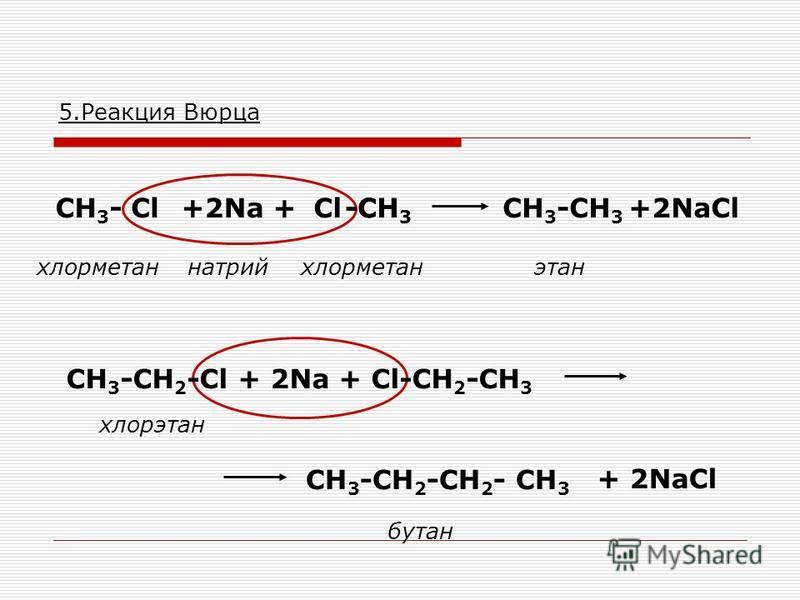 5. Реакция Вюрца СН 3 -Cl -СН 3 +2Na +СН 3 -CH 3 +2NaCl хлорметаннатрийхлорметанэтан -СН 3 СН 3 -CH 2 -Cl + 2Na + Cl-CH 2 -СН 3 хлорэтан СН 3 -CH 2 -CH 2 - СН 3 бутан + 2NaCl