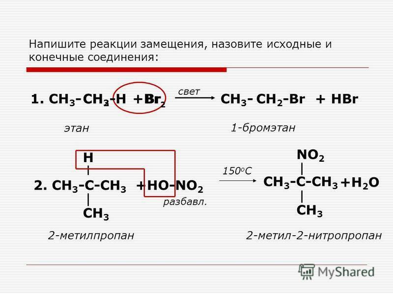 Напишите реакции замещения, назовите исходные и конечные соединения: 1. СH 3 -CH 3 +Br 2 свет СН 3 разбавил. 150 о С СH 3 -CH 2 -Br+ HBr СН 3 -С-СН 3 СН 3 +H 2 O NO 2 этан 1-бромэтан 2-метилпропан 2-метил-2-нитропропан СН 2 -НBr 2. CH 3 -C-CH 3 H +HO
