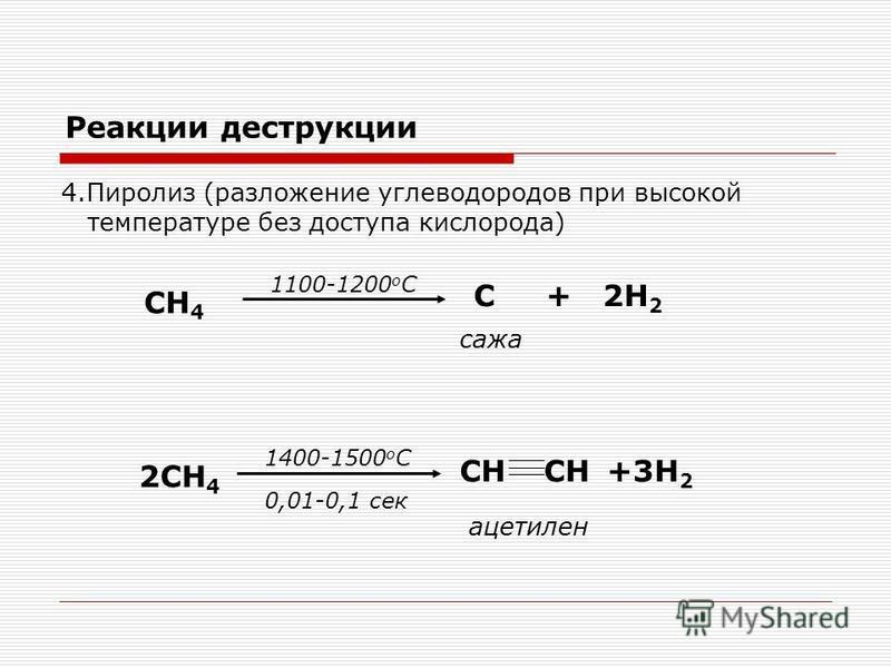 Реакции деструкции 4. Пиролиз (разложение углеводородов при высокой температуре без доступа кислорода) СН 4 1100-1200 о С С + 2Н 2 сажа 2СН 4 1400-1500 о С 0,01-0,1 сек СН +3Н 2 ацетилен