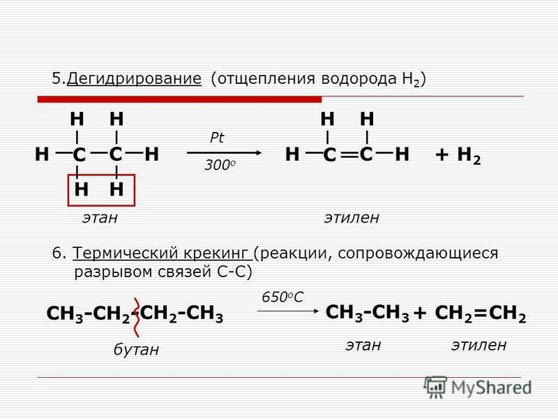 5. Дегидрирование (отщепления водорода Н 2 ) С Н Н НН НС Н Pt 300 o С Н НН НС+ H 2 этан этилен 6. Термический крекинг (реакции, сопровождающиеся разрывом связей С-С) СН 3 -СН 2 - -СН 2 -СН 3 бутан 650 о С СН 3 -СН 3 + СН 2 =СН 2 этан этилен