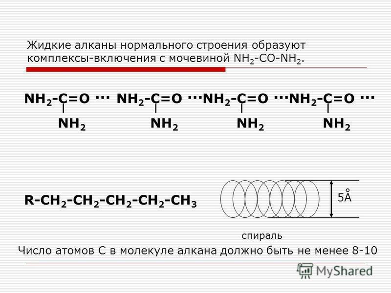 Жидкие алканы нормального строения образуют комплексы-включения с мочевиной NH 2 -CO-NH 2. NH 2 -C=O NH 2 … NH 2 -C=O NH 2 … NH 2 -C=O NH 2 … NH 2 -C=O NH 2 … ˚ 5A R-CH 2 -CH 2 -CH 2 -CH 2 -CH 3 спираль Число атомов С в молекуле алкана должно быть не
