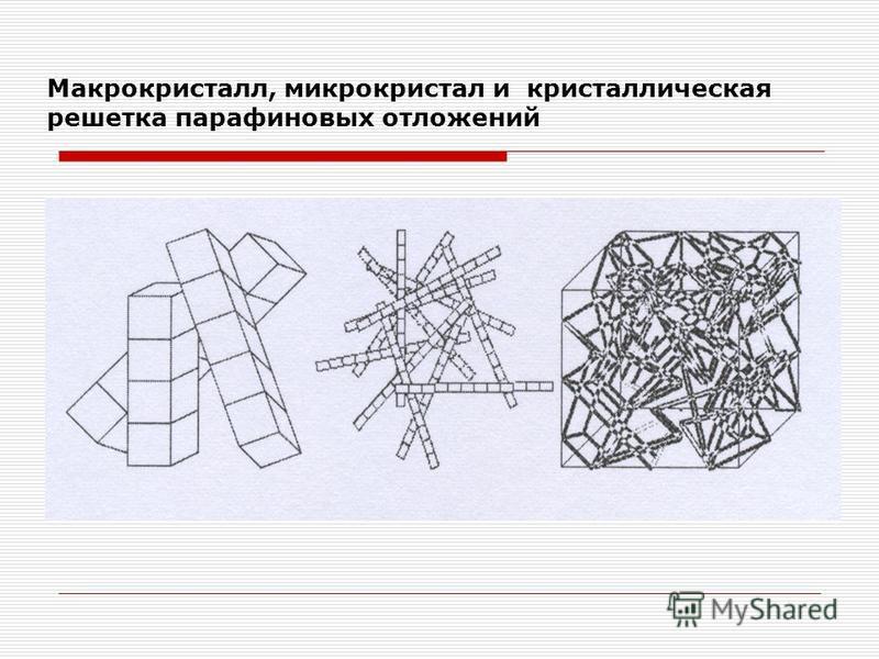 Макрокристалл, микрокристалл и кристаллическая решетка парафиновых отложений