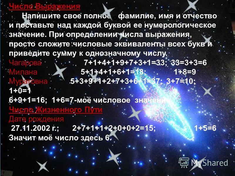 Все тайны о себе при помощи цифр 123456789 АБВГДЕЁЖЗ ИЙКЛМНОПР СТУФХЦЧШЩ Ъ ЫЬЭЮЯ