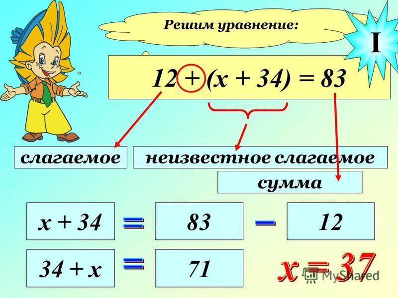Решим уравнение: 12 + (х + 34) = 83 слагаемое неизвестное слагаемое сумма х + 348312 I 34 + х 71