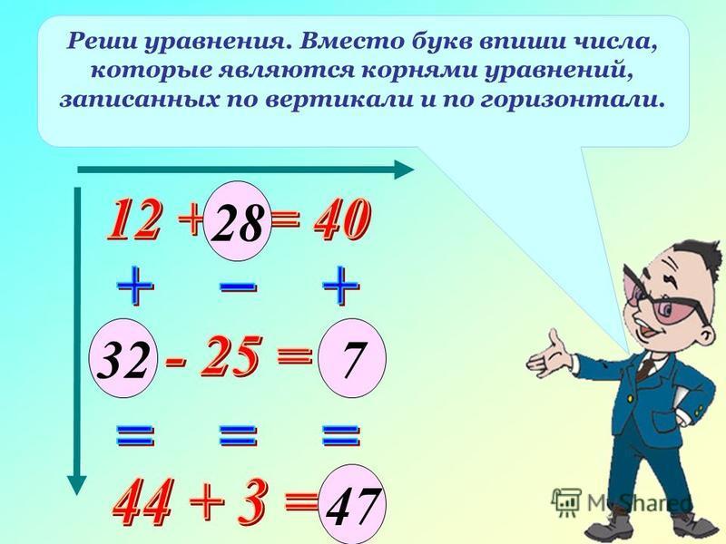 Реши уравнения. Вместо букв впиши числа, которые являются корнями уравнений, записанных по вертикали и по горизонтали. 47 28 327