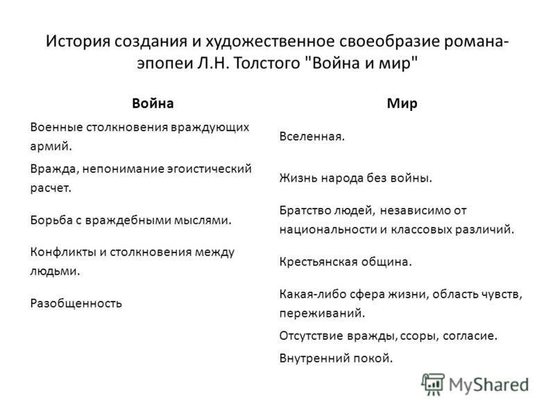 История создания и художественное своеобразие романа- эпопеи Л.Н. Толстого