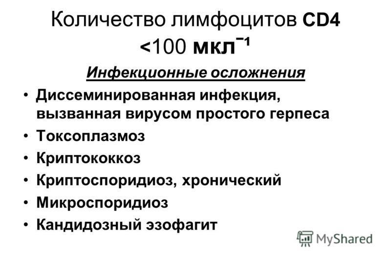 Количество лимфоцитов CD4 < 100 мклˉ¹ Инфекционные осложнения Диссеминированная инфекция, вызванная вирусом простого герпеса Токсоплазмоз Криптококкоз Криптоспоридиоз, хронический Микроспоридиоз Кандидозный эзофагит