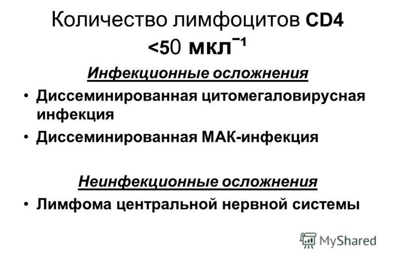Количество лимфоцитов CD4 <5 0 мклˉ¹ Инфекционные осложнения Диссеминированная цитомегаловирусная инфекция Диссеминированная МАК-инфекция Неинфекционные осложнения Лимфома центральной нервной системы