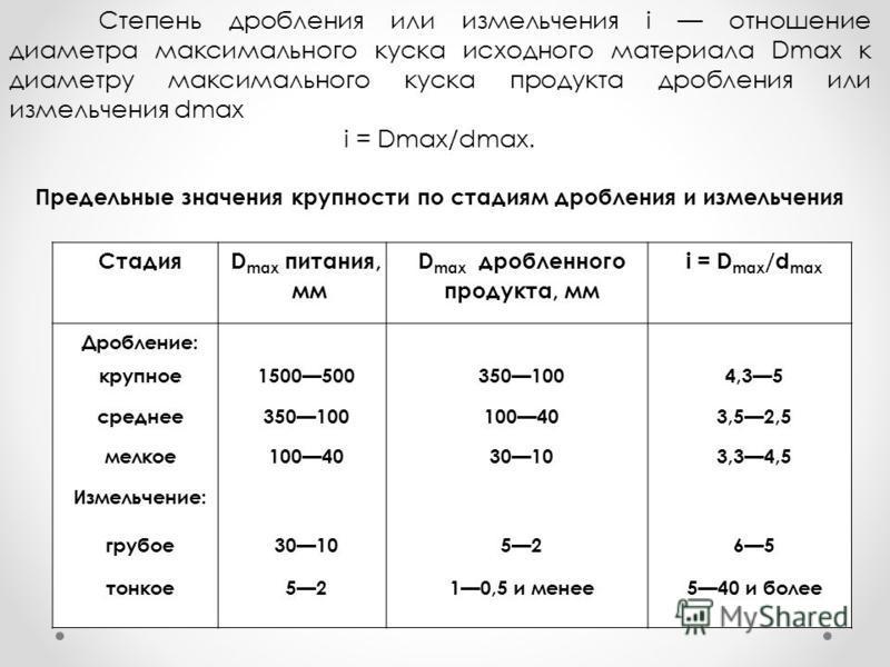 Степень дробления или измельчения i отношение диаметра максимального куска исходного материала Dmах к диаметру максимального куска продукта дробления или измельчения dmax i = Dmax/dmax. Предельные значения крупности по стадиям дробления и измельчения
