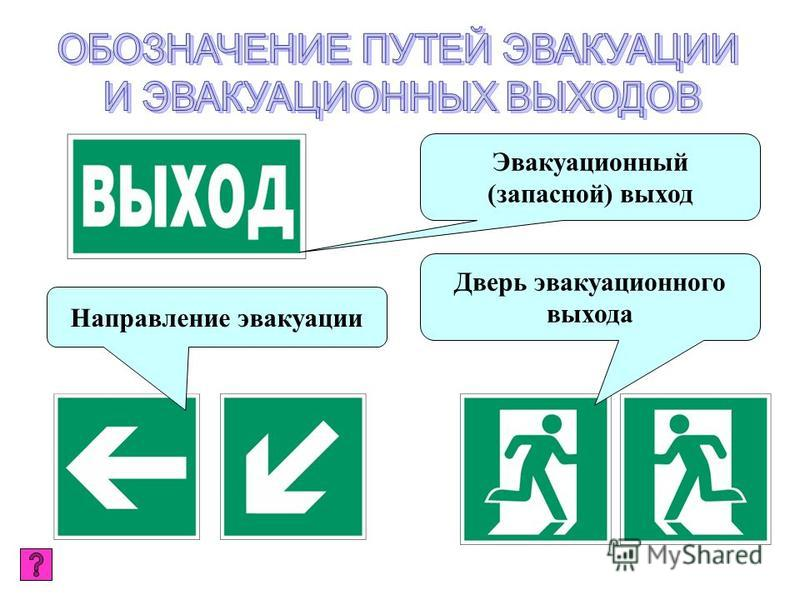Эвакуационный (запасной) выход Дверь эвакуационного выхода Направление эвакуации