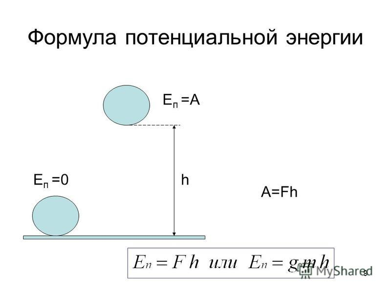 9 Формула потенциальной энергии Е п =0 h Е п =А А=Fh