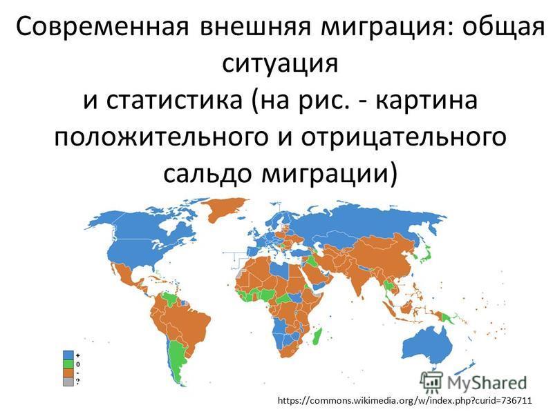 Современная внешняя миграция: общая ситуация и статистика (на рис. - картина положительного и отрицательного сальдо миграции) https://commons.wikimedia.org/w/index.php?curid=736711