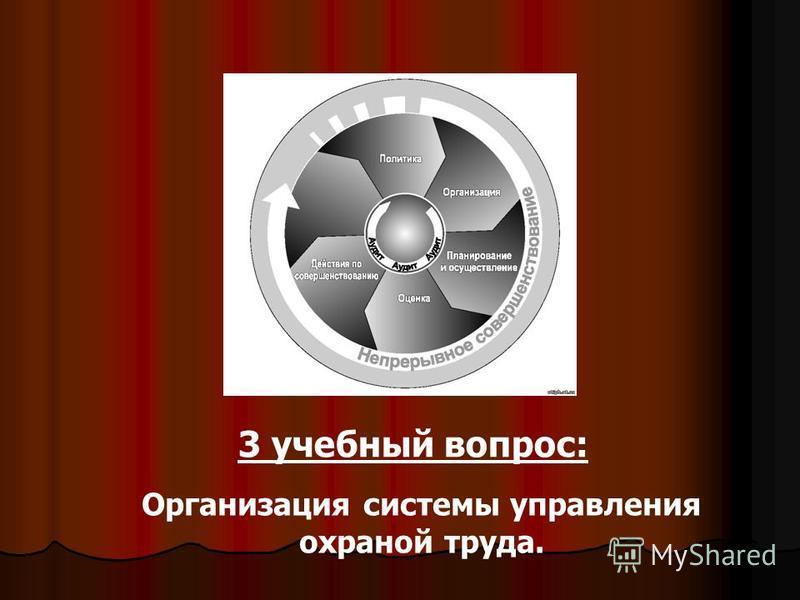 3 учебный вопрос: Организация системы управления охраной труда.