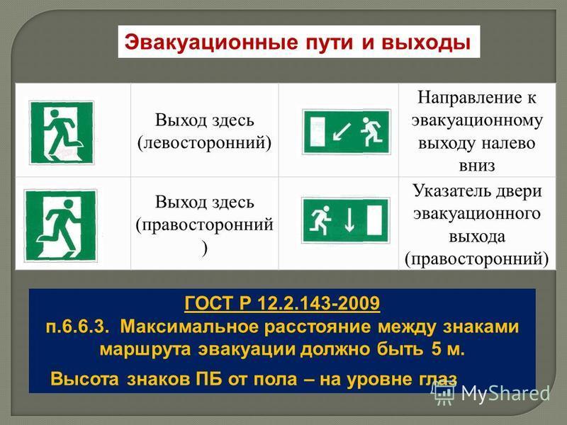 Эвакуационные пути и выходы Выход здесь (левосторонний) Направление к эвакуационному выходу налево вниз Выход здесь (правосторонний ) Указатель двери эвакуационного выхода (правосторонний) ГОСТ Р 12.2.143-2009 п.6.6.3. Максимальное расстояние между з