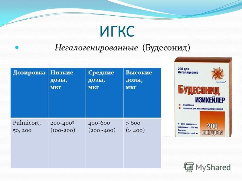 ИГКС Негалогенированные (Будесонид) Дозировка Низкие дозы, мкг Средние дозы, мкг Высокие дозы, мкг Pulmicort, 50, 200 200-400 3 (100-200) 400-600 (200 -400) > 600 (> 400)