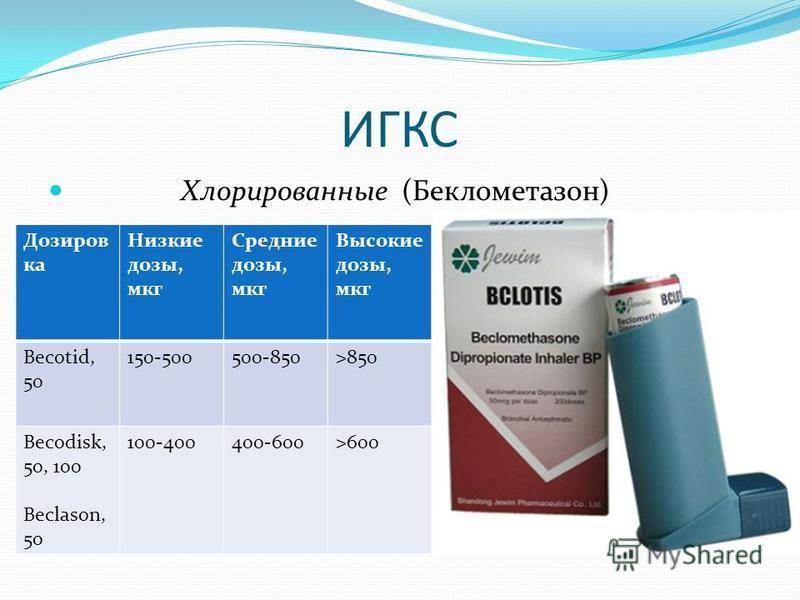 ИГКС Хлорированные (Беклометазон) Дозиров ка Низкие дозы, мкг Средние дозы, мкг Высокие дозы, мкг Becotid, 50 150-500500-850>850 Becodisk, 50, 100 Beclason, 50 100-400400-600>600