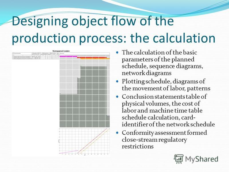 Designing object flow of the production process: the calculation The calculation of the basic parameters of the planned schedule, sequence diagrams, network diagrams Plotting schedule, diagrams of the movement of labor, patterns Conclusion statements