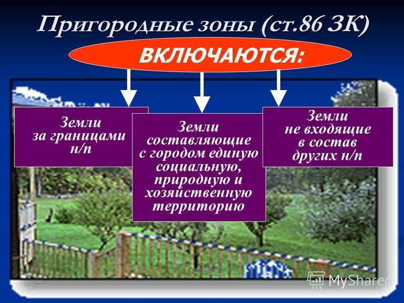 Пригородные зоны (ст.86 ЗК) ВКЛЮЧАЮТСЯ: Земли за границами н/п Земли составляющие с городом единую социальную, природную и хозяйственную территорию Земли не входящие в состав других н/п