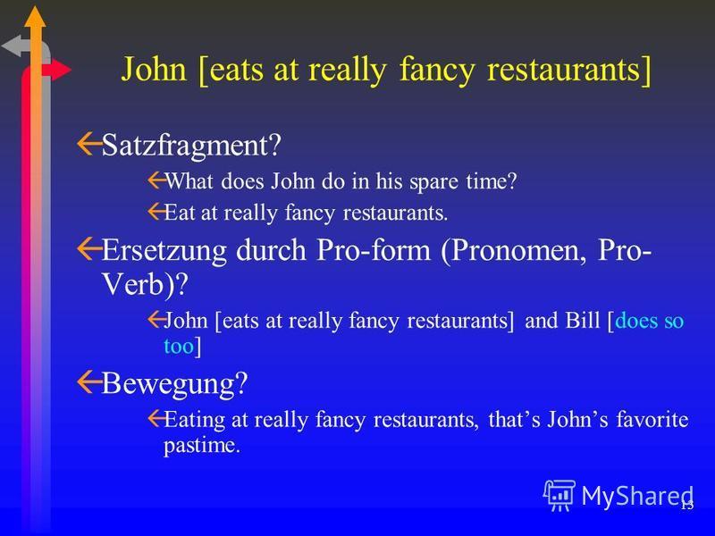 13 John [eats at really fancy restaurants] ßSatzfragment? ßWhat does John do in his spare time? ßEat at really fancy restaurants. ßErsetzung durch Pro-form (Pronomen, Pro- Verb)? ßJohn [eats at really fancy restaurants] and Bill [does so too] ßBewegu