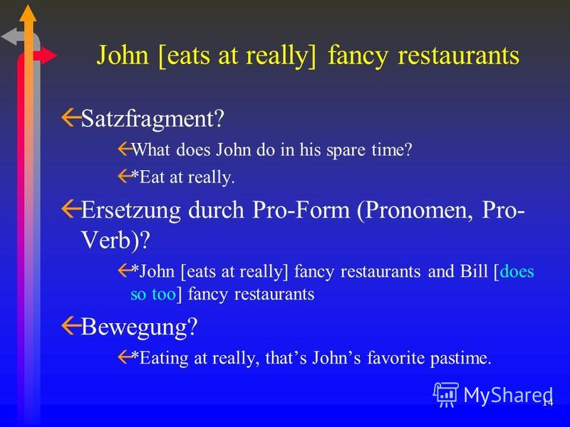 14 John [eats at really] fancy restaurants ßSatzfragment? ßWhat does John do in his spare time? ß*Eat at really. ßErsetzung durch Pro-Form (Pronomen, Pro- Verb)? ß*John [eats at really] fancy restaurants and Bill [does so too] fancy restaurants ßBewe