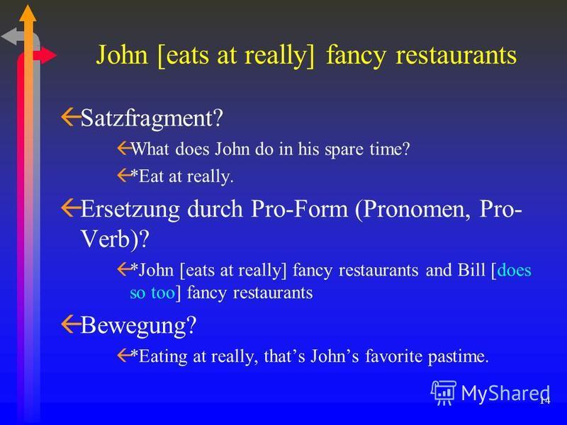 14 John [eats at really] fancy restaurants ßSatzfragment? ßWhat does John do in his spare time? ß*Eat at really. ßErsetzung durch Pro-Form (Pronomen, Pro- Verb)? ß*John [eats at really] fancy restaurants and Bill [does so too] fancy restaurants ßBewe