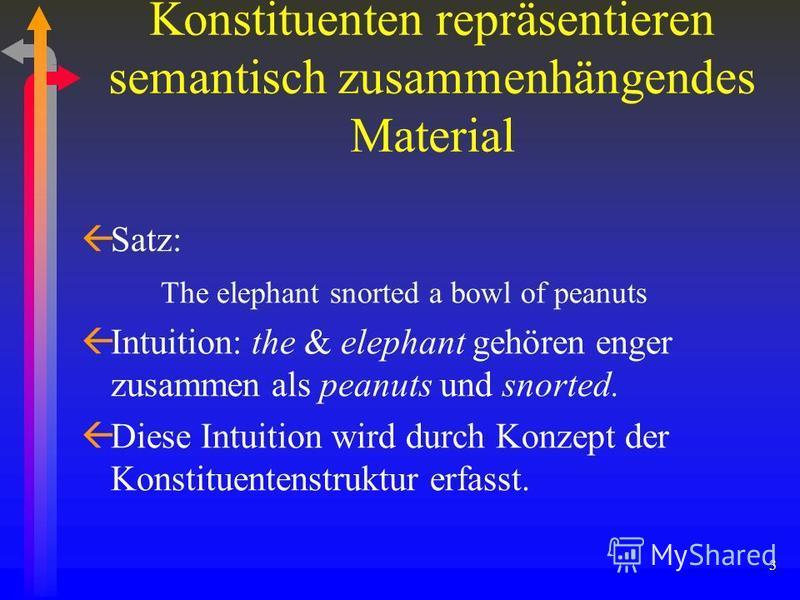 3 Konstituenten repräsentieren semantisch zusammenhängendes Material ßSatz: The elephant snorted a bowl of peanuts ßIntuition: the & elephant gehören enger zusammen als peanuts und snorted. ßDiese Intuition wird durch Konzept der Konstituentenstruktu