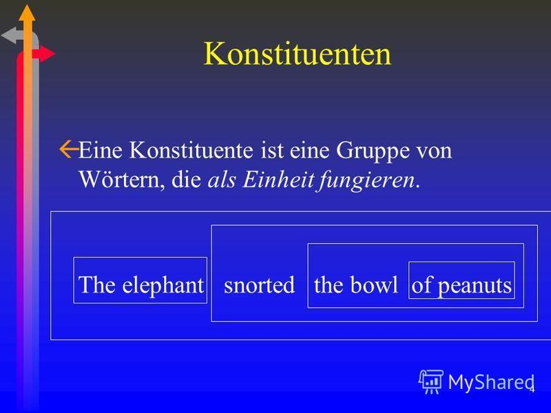 4 Konstituenten ßEine Konstituente ist eine Gruppe von Wörtern, die als Einheit fungieren. The elephant snorted the bowl of peanuts