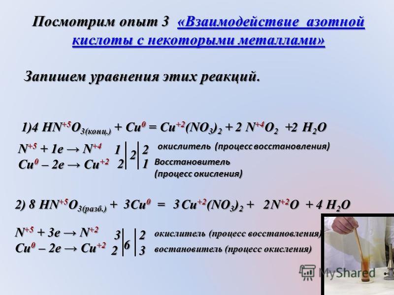 Активные металлы Li Na …….Zn Металлы средней активности Cr………..Sn Cr………..Sn Металлы малоактивные и неактивные Pb…...........Ag Благородн ые металлы Au Pt Os Ir Конц HNO 3 Раз очень раз HNO 3 Конц Раз очень Раз Конц Раз Раств. только в царской водке-